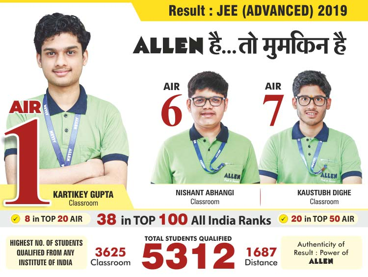 ALLENtab: Educational tablet for JEE Main, JEE Advanced, AIPMT